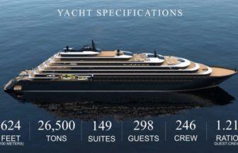 リッツ・カールトン ヨットコレクション|The Ritz-Carlton Yacht Collection
