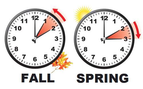 2021年サマータイム|Daylight Saving Time|Summer Time ヨーロッパ ...